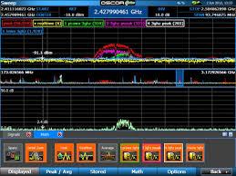 analiză spectrala