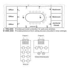 diagrama instalare