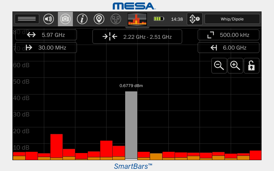 MESA-SmartBars